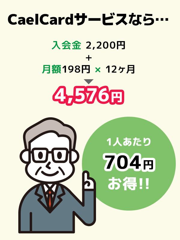 初年度は1,120円お得!
