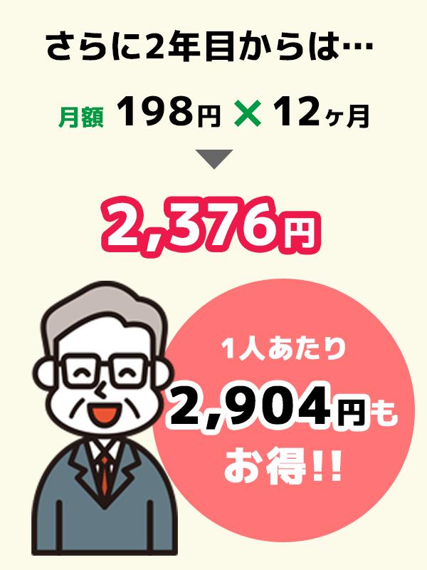 2年目からは3,120円お得!